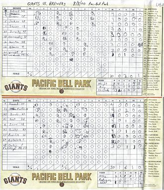 Baseball scorekeeping - Sample baseball scorecard from a game scored on August 8, 2000 at (then) Pacific Bell Park.