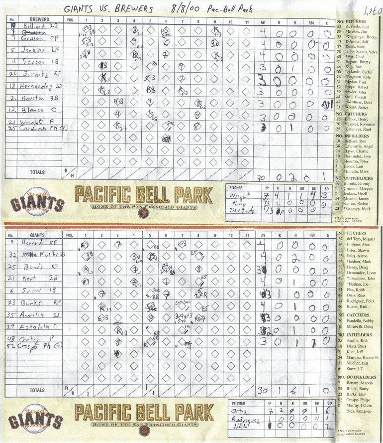 Sample baseball scorecard from a game scored on August 8, 2000 at (then) Pacific Bell Park.