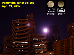 April 2005 lunar eclipse - Image: Penumbral eclipse Minneapolis 24 April 2005
