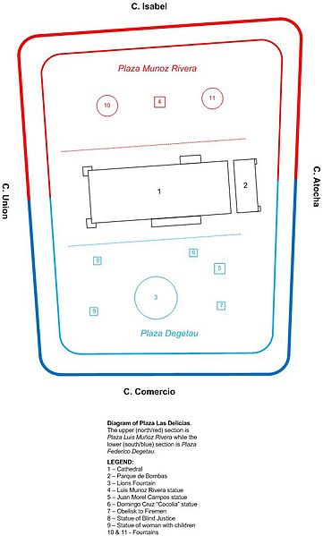 File:Plan of Plaza Las Delicias in Ponce, Puerto Rico.jpg