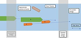 Diagram showing the possible paths taken by the two boats in the lead up to the collision