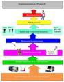 Reverse Vaccinology Flowchart.pdf