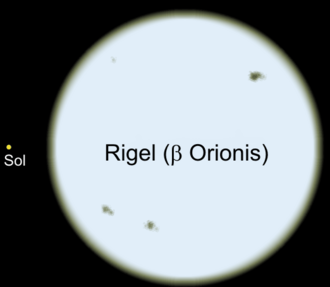 Rigel in fiction - Artist's conception showing the relative sizes of the Sun (Sol) and blue supergiant Rigel, 71 times larger.
