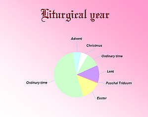 Liturgical year - Roman Rite liturgical year