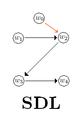 SDL frame.PNG