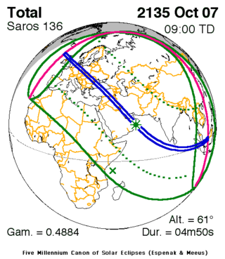 Solar Eclipse Of October 7 2135 Wikipedia