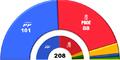 Senate composition (2008).png