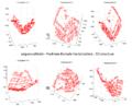 SequenceHotel - Plot Strutture 3D - PK - Corpo 1 - DWtk1=D DWtk2=x DWtk2=x DWtk4=x DWtk5=x appPK=0.png