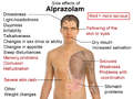 Side effects of alprazolam.png