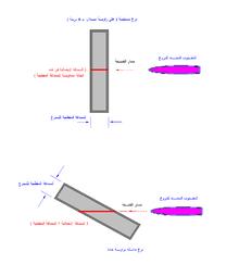 الدبابة 220px-Sloped_Armor_diagram_01
