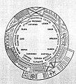 Slovanský kalendář.jpg