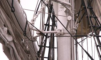 "Yard (sailing) - The yards are mounted on the mast in such a fashion as to allow free movement under the control of lifts and braces. The sail on this yard is ""in its gear"" (see Setting section)--it is hanging below the yard but still folded up rather than spread to the wind."
