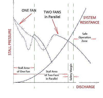 Axial fan design - Wikipedia