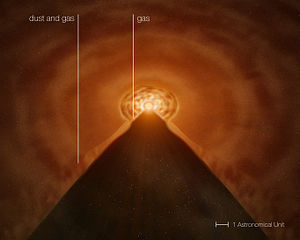 HD 259431 - Illustration of cross-section of protoplanetary disk around MWC 147