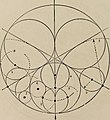 The power of form applied to geometric tracery - one hundred designs and their foundations resulting from one diagram (1851) (14777579311).jpg