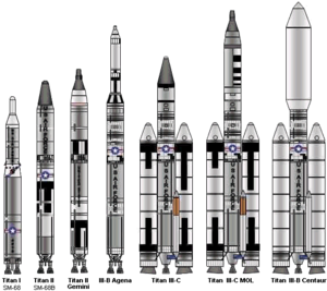 Titan (rocket family) - The Titan rocket family.