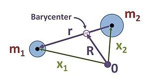 1-center problem