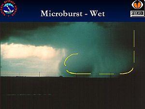 Microburst - Wet microburst schematic