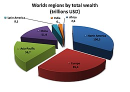 Developing country - Wikipedia