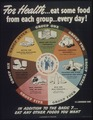 """For Health...eat some food from each group...every day"" - NARA - 514288.tif"