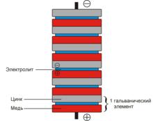 Реферат химические источники тока 5336