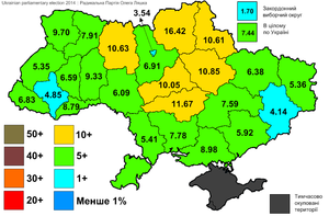 Radical Party of Oleh Lyashko - Results in the 2014 elections