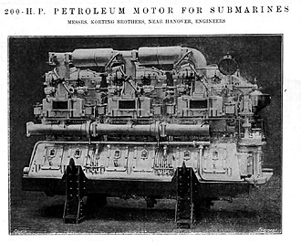 Körting Hannover - Image: 1906 Korting Submarine Engine