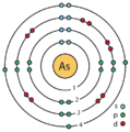 33 arsenic (As) enhanced Bohr model.png