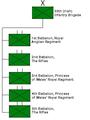 38th (Irish) Infantry Brigade.png