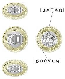 円 500 元 価値 玉 年 平成