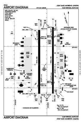 Diagramme ADW FAA.pdf