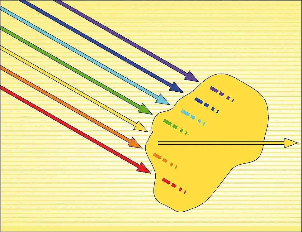 Absorción-amarillo -Iñaki Otsoa. CC. By ShA $no-