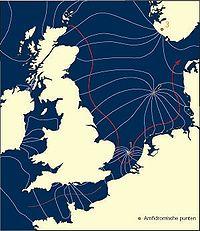 keresi azokat északi- tenger