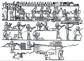 Tecnología del Antiguo Egipto - Wikipedia, la enciclopedia ...