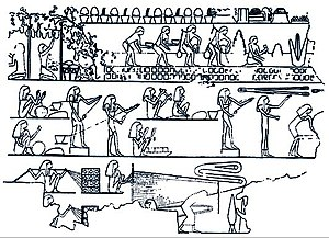 Ancient Egyptian technology - Ancient Egyptian depiction of women engaged in mechanical rope making, the first graphic evidence of the craft, shown in the two lower rows of the illustration