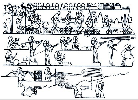 Ancient Egypt rope manufacture