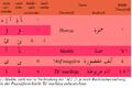 Arabische Zusatzzeichen.png