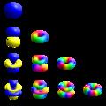 Atomic orbitals spdf m-eigenstates mpositive.png