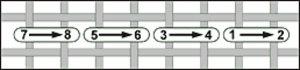 Backstitch - Stitch diagram for working Back stitch
