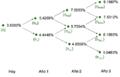 Binomial tree irates(es).png