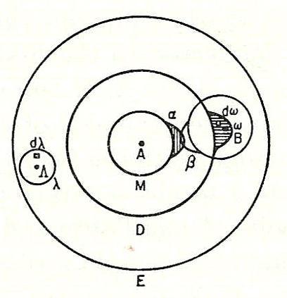 History Of Quantum Mechanics Wikiwand