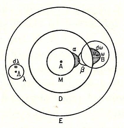 Boltzmanns-molecule