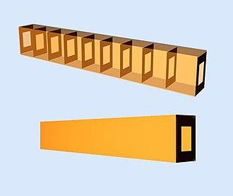 Launching gantry - box girder