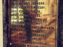 list of deans of Saint Patrick's Cathedral, including Jonathan Swift (Source: Wikimedia)
