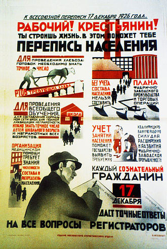First All-Union Census of the Soviet Union - Promotional poster to the 1926 Census