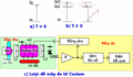 Cesium Magnetometer Principal (vi).png