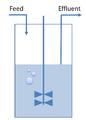 Chemostatdiagram.png
