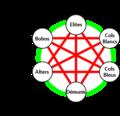 City Life Class Diagram-fr.png