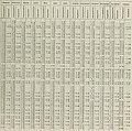 Climatological data, Arkansas (1942) (14776199942).jpg