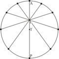 Concentric-equant.png
